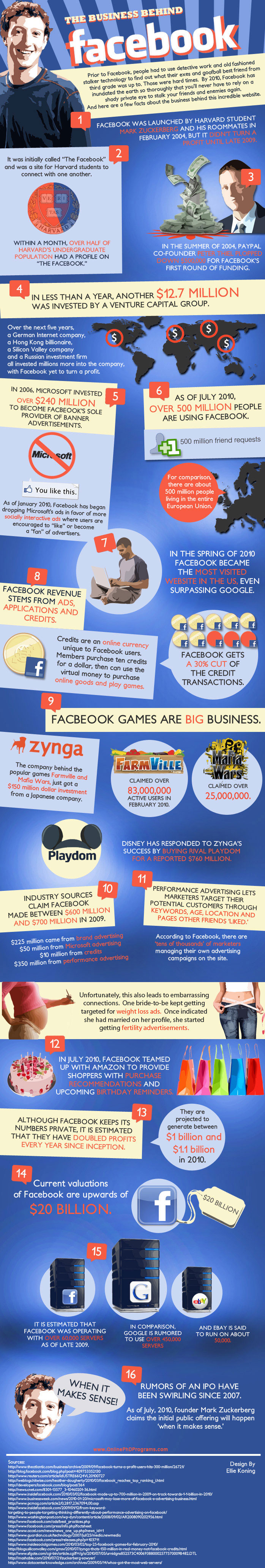 business of facebook infographic