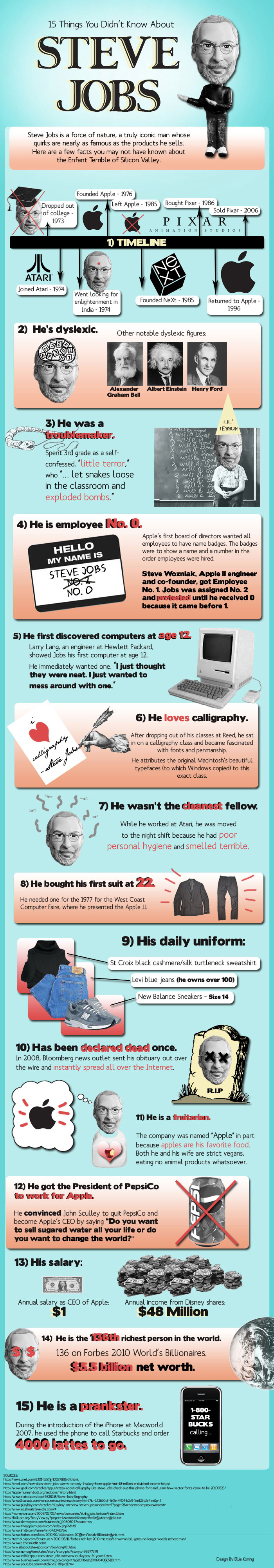 15 Facts About Steve Jobs